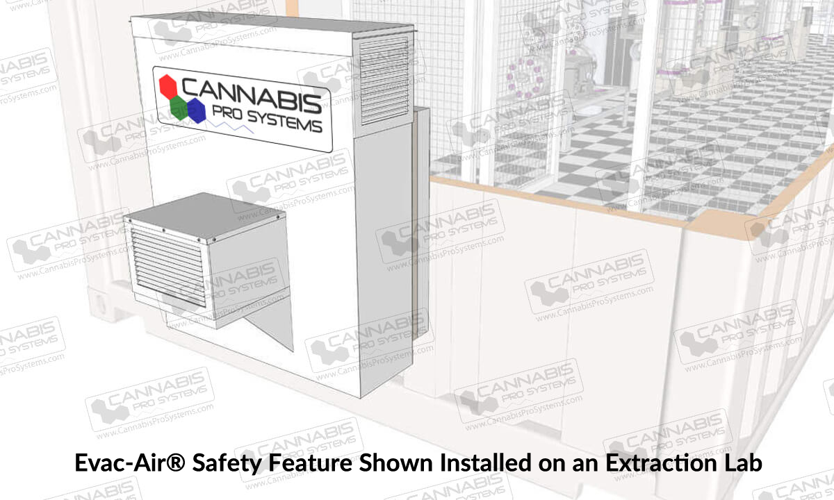 Modular Cannabis Extraction Labs Systems | C1D1 | CO2 | Dual